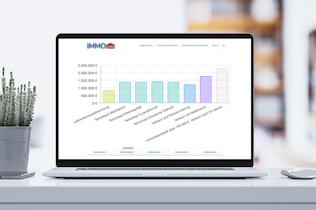 Online-Immobilien-Rechner Leibrente Teilverkauf Immobilienkredit