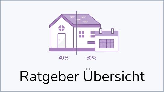 Ratgeber Übersicht Immobilienteilverkauf